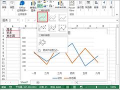如何使用Excel2013生成性能趋势图?