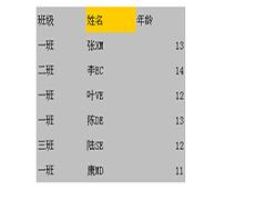 WPS Excel选择不连续的单元格方法