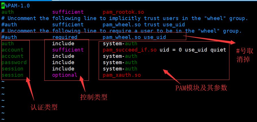 如何在Linux上禁止任何人使用SU命名成为root